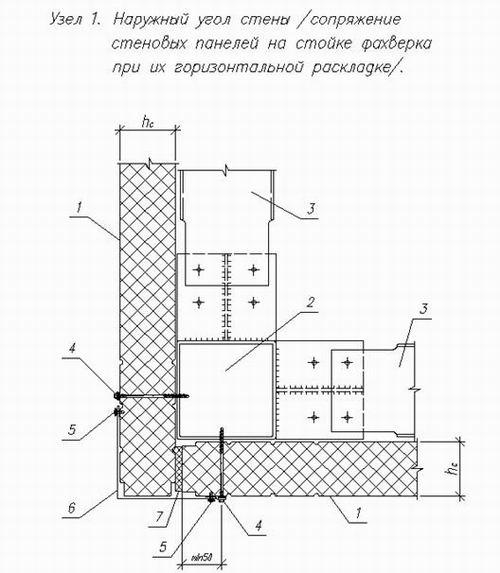 Мастика абрис, прайс-лист технология приготовления шпатлевки автомобиль